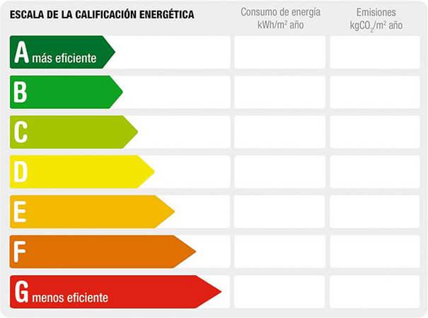 certif energètic